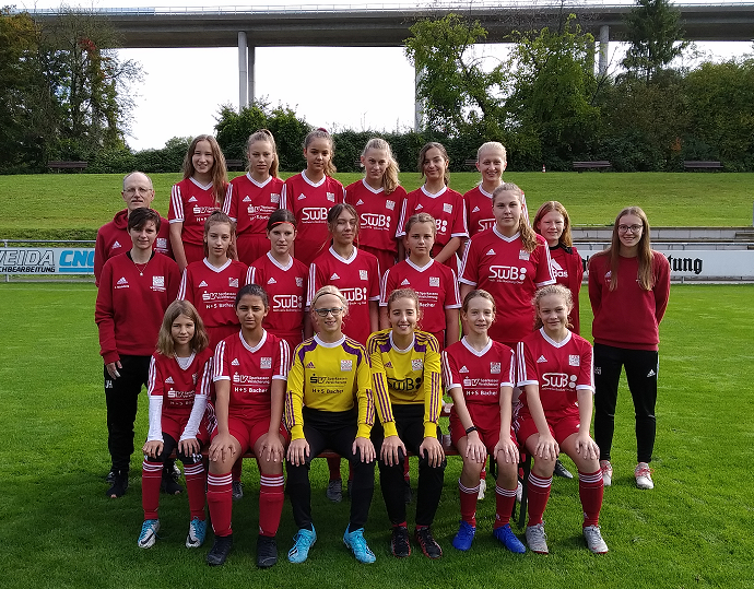 U13 Juniorinnen